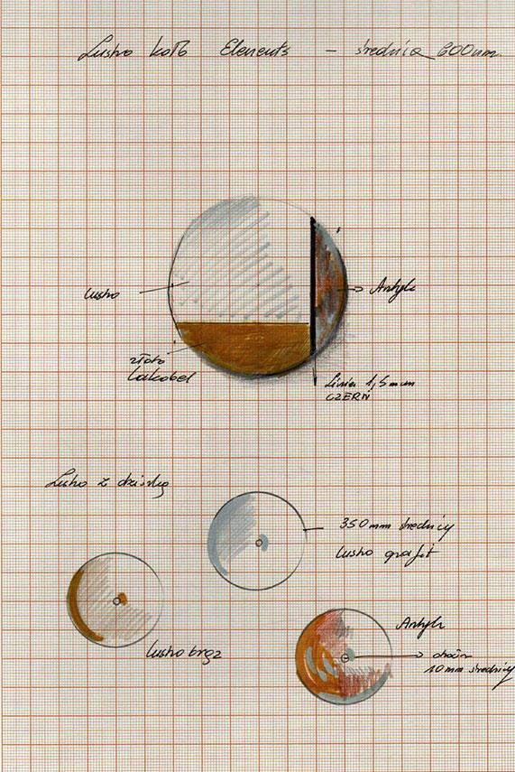 Lustra okrągłe szkic